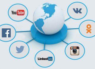 Каналы продвижение в интернете