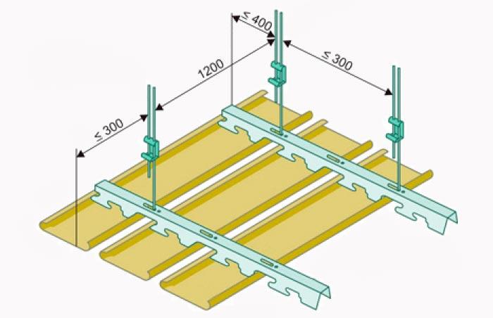 Установка металлических реечных потолков